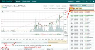 0.11816201 ETH BTC Market Poloniex Bitcoin Digital Asset Exchange
